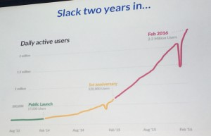 slack daily users growth