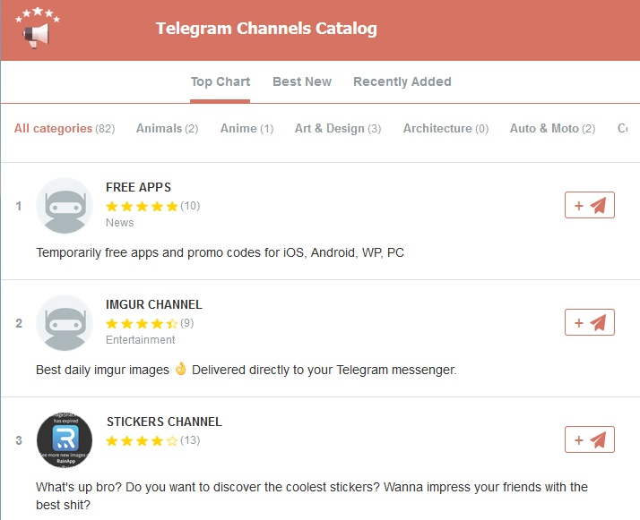 The best telegram channels