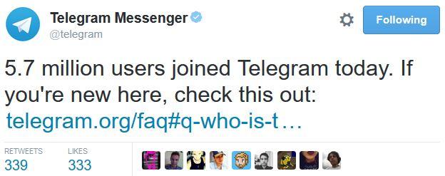 telegram 5.7 million brazil